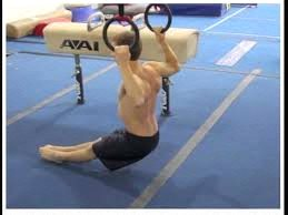 analisis-gymnastic-bodies-hinge-row